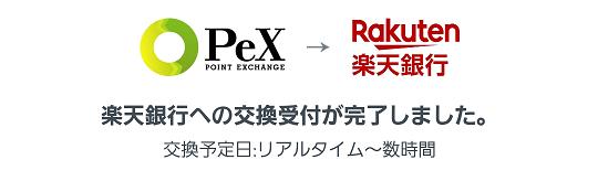 PeX,楽天銀行